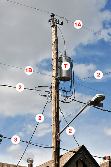 Picture of wires on a telephone pole.
